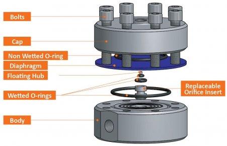 Equilibar BPR 4 O-Ringe